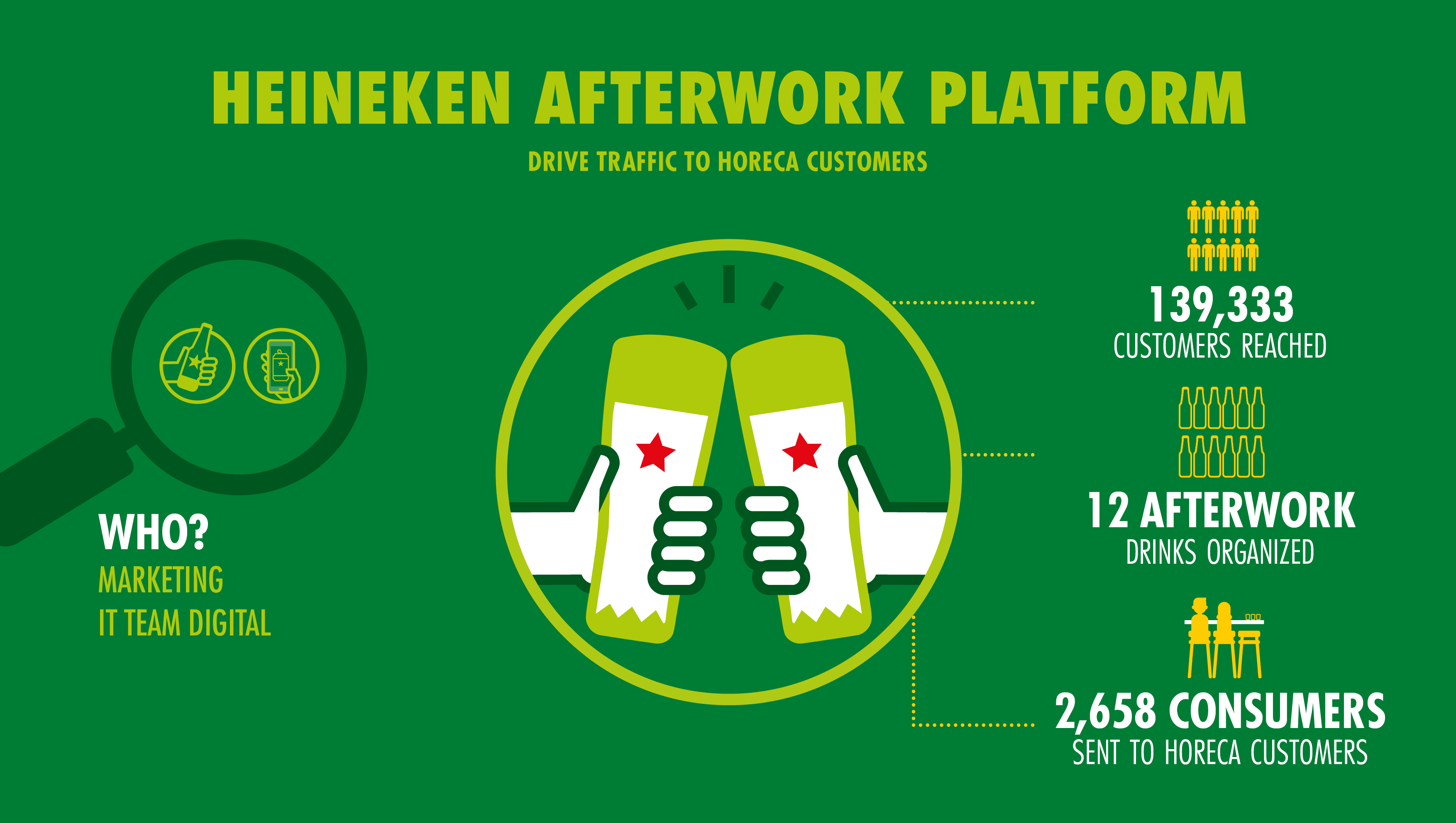 Kraakmakend, infographic, illustratie, rotterdam, interaction design, heineken