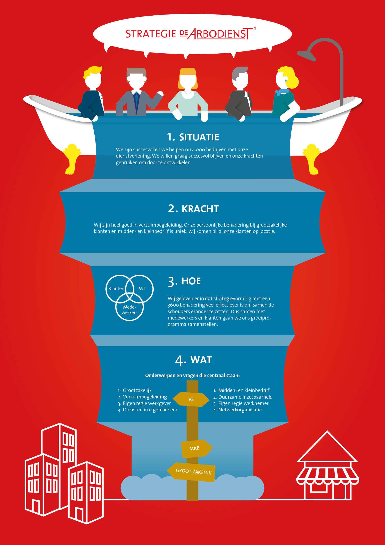 Uitzonderlijk infographic Archieven - Kraakmakend / digital & creative design @EF38